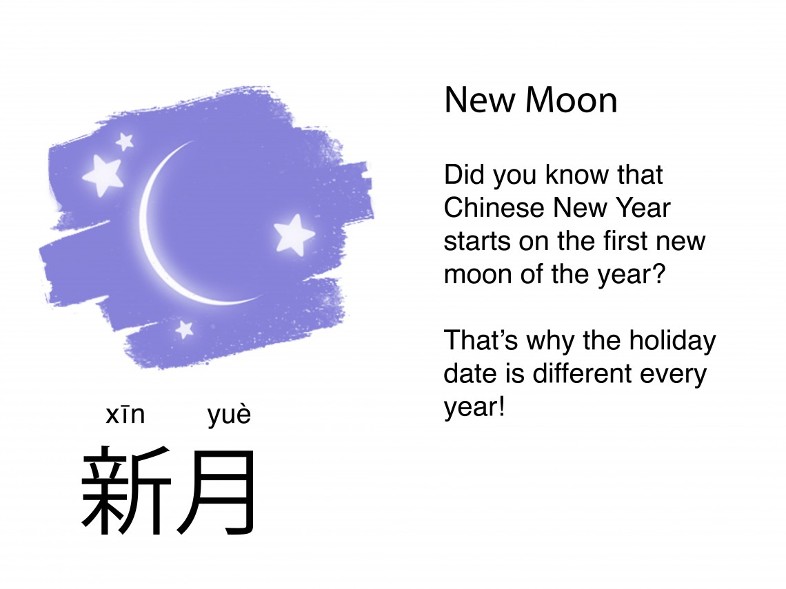 The New Moon at Chinese New Year
